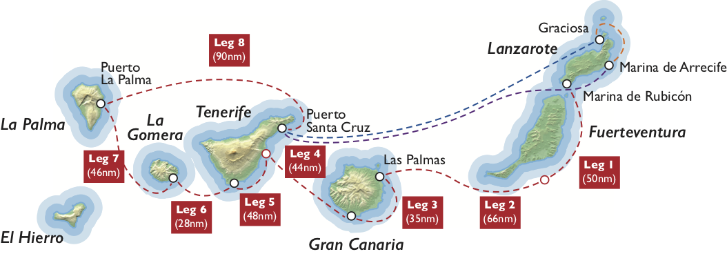 Our route around the Canary Islands